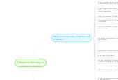 Mind map: Obligaciones y Prohibiciones del Empleador y Trabajador