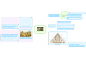 Mind map: Sociedad Esclavista