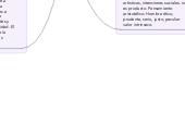 Mind map: El Pensamiento de Socrates y sus discípulos.