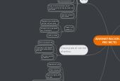 Mind map: ADMINISTRACION DE PROYECTO
