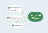 Mind map: Западный Крым