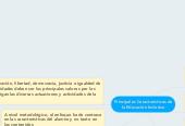 Mind map: Principales Características de la Educación Inclusiva