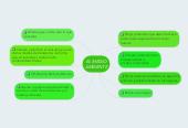 Mind map: EL MEDIO AMBIENTE