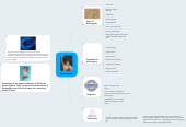 Mind map: Acromegaly