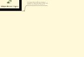 Mind map: Arquitectura de los sitemas de gestión de bases de datos