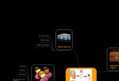 Mind map: Arquitectura de los Sistemas de Gestion de Bases de  datos