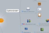 Mind map: Gestión de Base de Datos