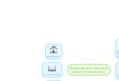 Mind map: Arquitectura de los sistemas de gestion de bases de datos.