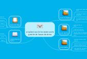 Mind map: arquitectura de los sistemas de gestión de bases de datos