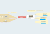 """Mind map: Проект: """"Истоки восстания декабристов"""""""