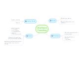 Mind map: ÜberTutors Consulting