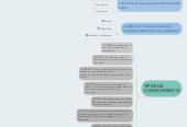 Mind map: EPISTEMOLOGÍA DEL CONOCIMIENTO