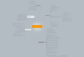 Mind map: Local Babies, Global Science Chapters 4 & 5
