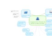 Mind map: Lenguaje de los Sistemas de Gestión de Base de Datos.