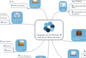 Mind map: Lenguajes de los Sistemas de Gestión de Bases de Datos