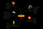 Mind map: Louis Mercier