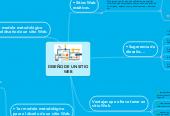 Mind map: DISEÑO DE UN SITIO WEB