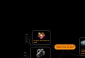 Mind map: Lenguajes de los sistemas degestión de base de datos