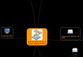 Mind map: Lenguajes de los sistemas de gestión de bases de datos.