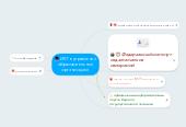 Mind map: ИКТ в управлении образовательной организацией