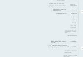 Mind map: CTCmedia