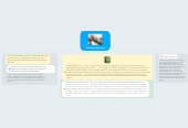 Mind map: Software Educativo.
