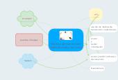 Mind map: Medios de transmisión inalámbricos y sus usos