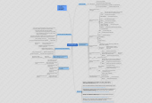 Mind map: The 2016 Nucleic Acids Research (NAR) Database