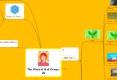 Mind map: The Work of Stef Colruyt 20