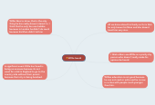 Mind map: Willie beech