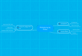 Mind map: Multiplying by Nines