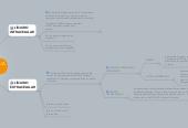 Mind map: COMPARTIMIENTOS DE AGUA EN EL CUERPO