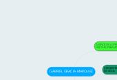 Mind map: GABRIEL GRACIA MARQUEZ