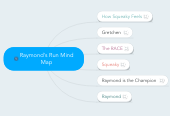 Mind map: Raymond's Run Mind Map