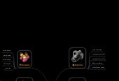 Mind map: Compuestos oxigenados