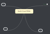 Mind map: Earth Crust PDSA