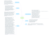 Mind map: УПУ