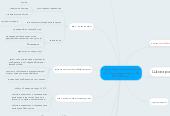 Mind map: Масштабирование в 2 раза за 1.5 года (март-август 16, 85->100 чел)