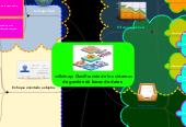 Mind map: Clasificación de los sistemas de gestión de bases de datos.