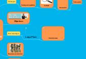 Mind map: Elementos de la planeación estratégica