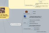 Mind map: Relación del Derecho Canónico con el Derecho Publico Privado