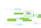 Mind map: BRAIN (study of the brain/neuroscience)