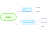 Mind map: LINEAS