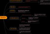 Mind map: FUNDACIÓN LAS AMAZONAS