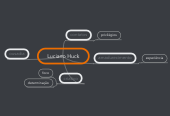 Mind map: Luciano Huck