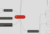 Mind map: Desarrollo Agil