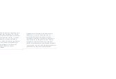 Mind map: ¿Qué es inteligencia de negocios?