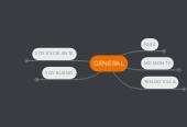 Mind map: GENERAL