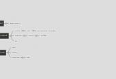 Mind map: communication externe