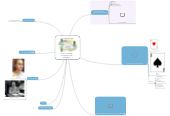 Mind map: Lesson 2: On Strategy